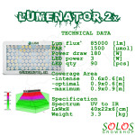 Lumenator2x_LED_Grow_Light_spectrum_spread_flower_plant_cannabis_Lush_Lighting_0